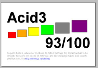 Firefox for PC Acid3 Test Results