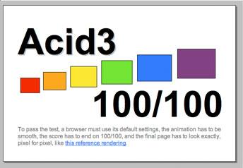 Safari for Mac Acid3 Test Results